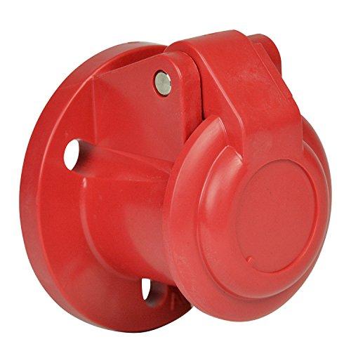 Mini Cam NEMA 3R Enclosure 150A - Red C