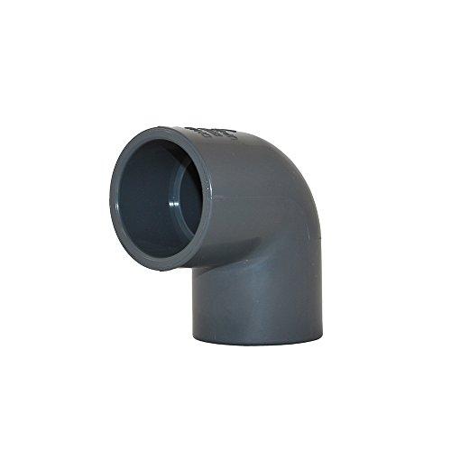 8 PVC SCH-80 90D NSF Elbow SS - 2 pcs