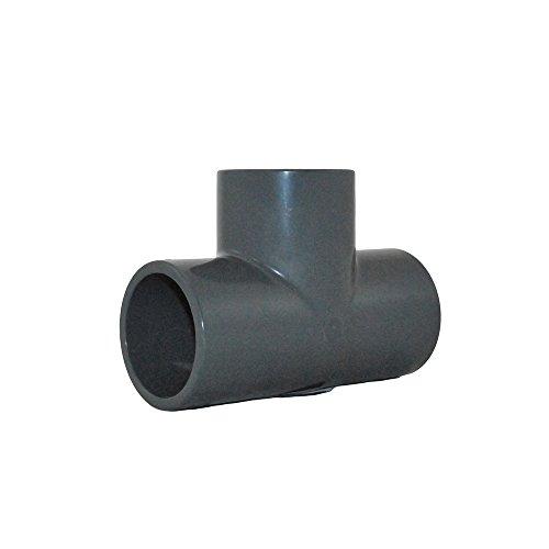 8 PVC SCH-80 NSF Tee SS - 1 pcs