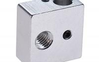 Aibecy-Aluminum-Heater-Block-All-Metal-20-20-10mm-for-MK7-MK8-Extruder-RepRap-i3-DIY-3D-Printer-Hot-End-26.jpg