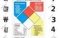 NMC-HMK4-NFPA-Hazardous-Material-Identification-System-Kit-Aluminum-Black-Blue-Red-Yellow-on-White-35.jpg