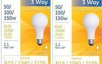 Three-Way-Soft-White-Incandescent-Bulb-50-100-150-Watts-GEL41280-14.jpg