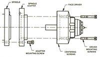 Item-708040-Spindle-Adapters-15.jpg