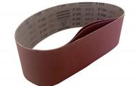 Sanding-Belts-4-X-36-Aluminum-Oxide-Cloth-Sander-Belts-6-Pack-400-Grit-20.jpg